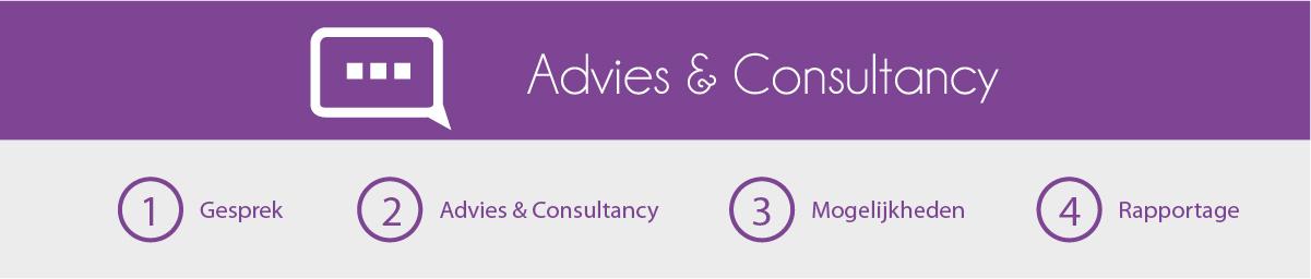 Advies & Consultancy Stappenplan